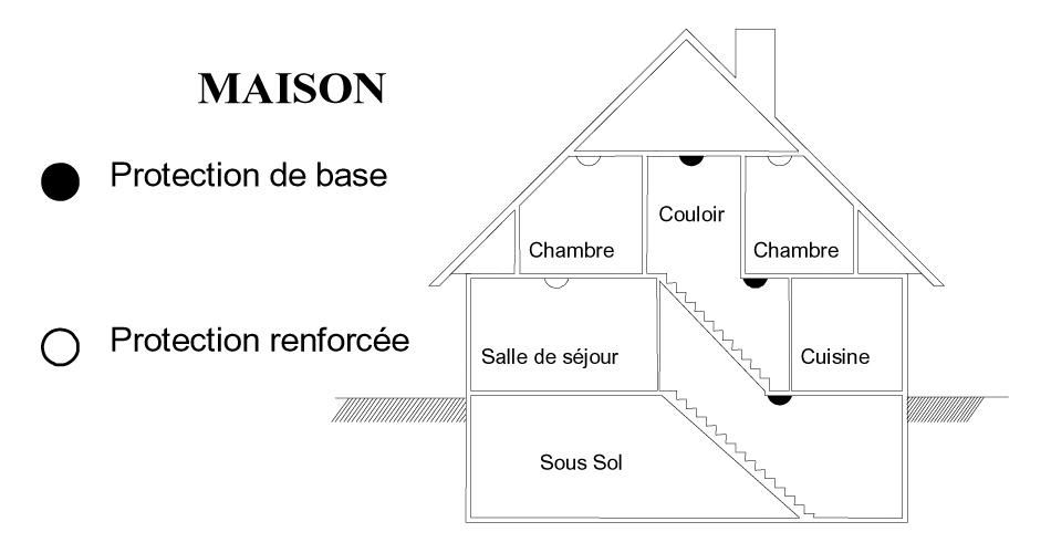 d tecteur de fum e. Black Bedroom Furniture Sets. Home Design Ideas